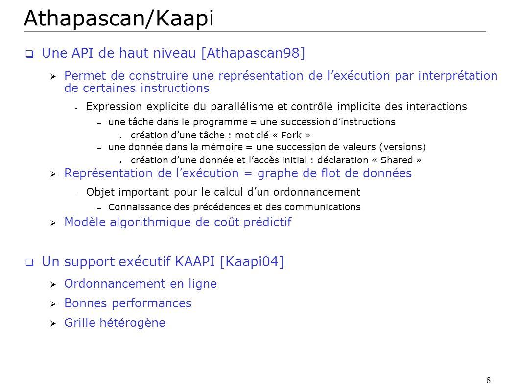 Athapascan/Kaapi Une API de haut niveau [Athapascan98]